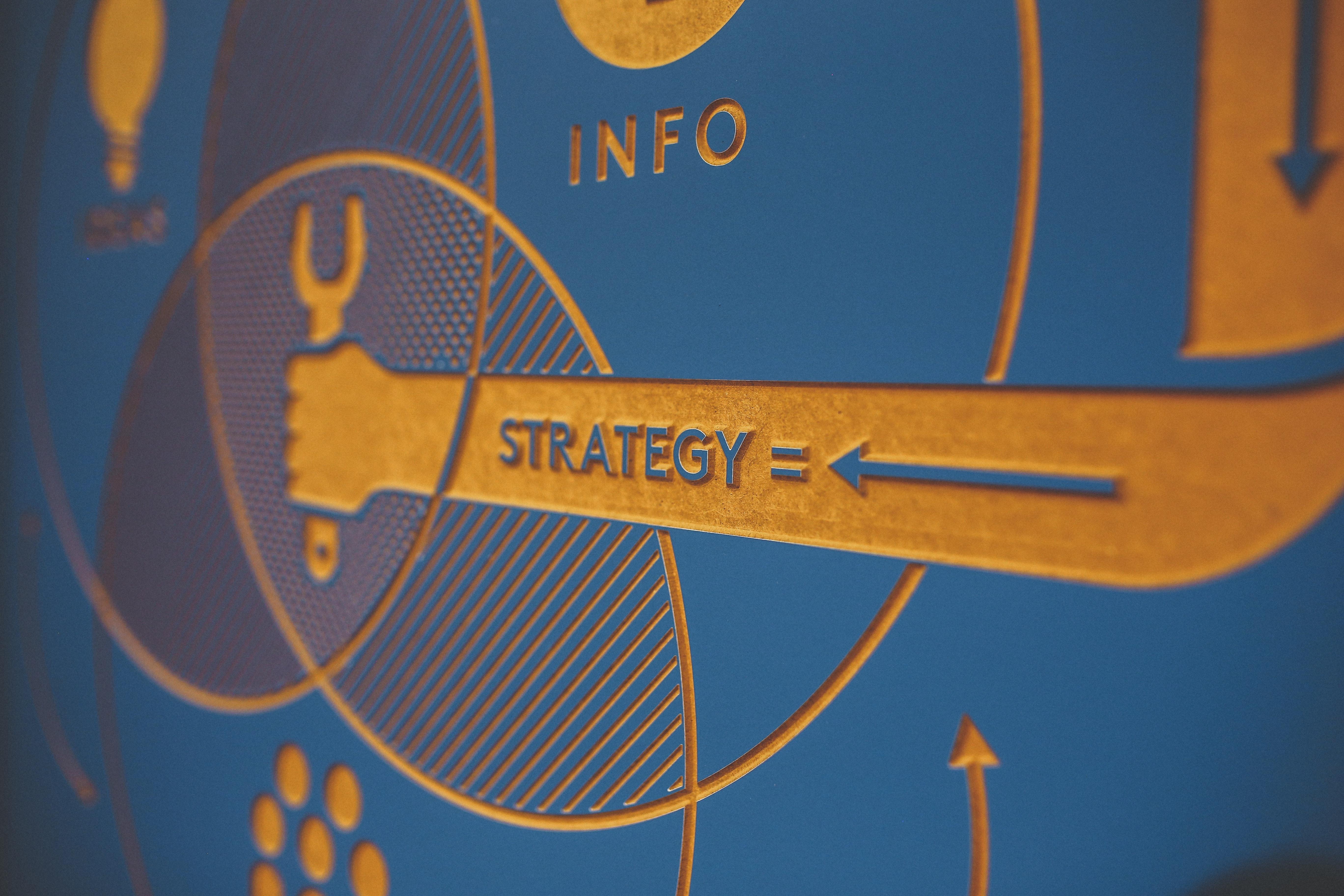 Ezek a kkv-k kedvenc marketing eszközei